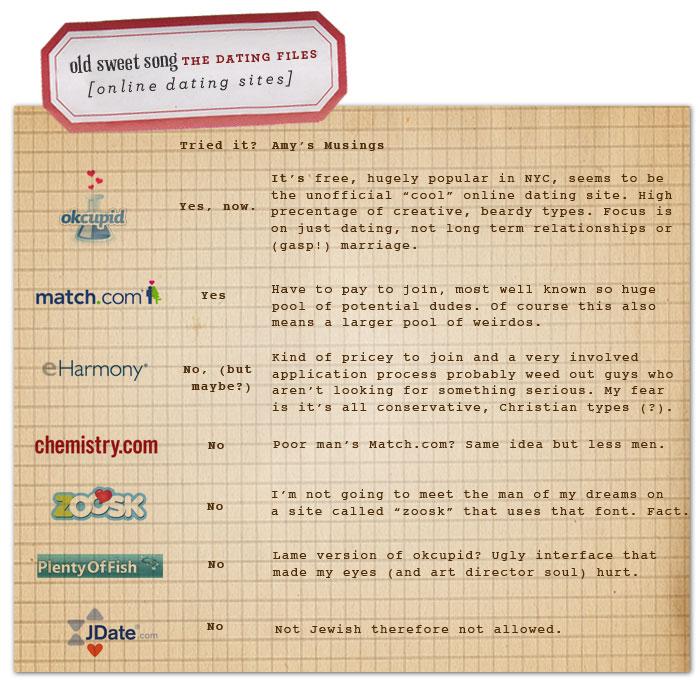 dating_files_websites1.jpg