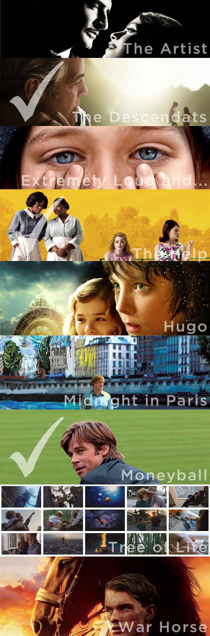 oscar_movies_2012
