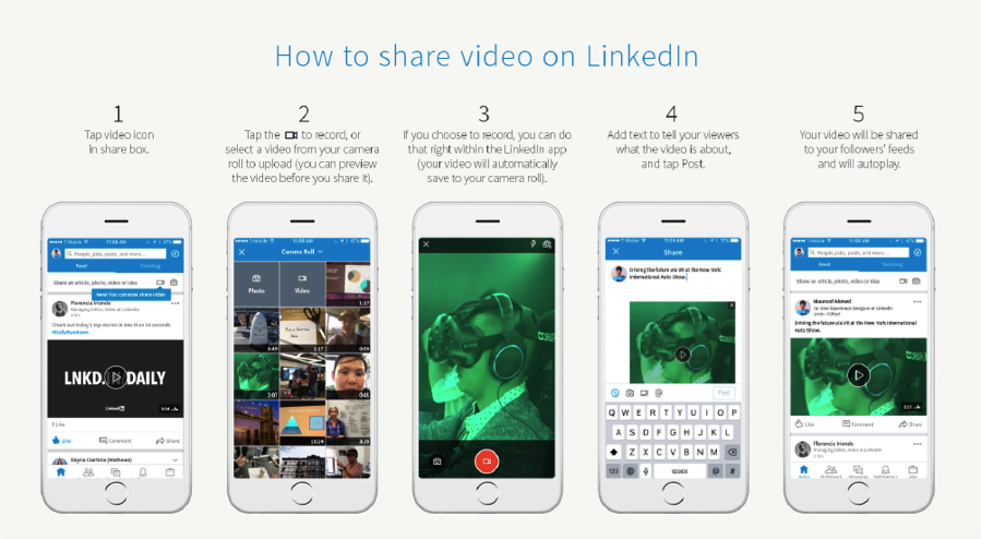 How to share video on LinkedIn .png