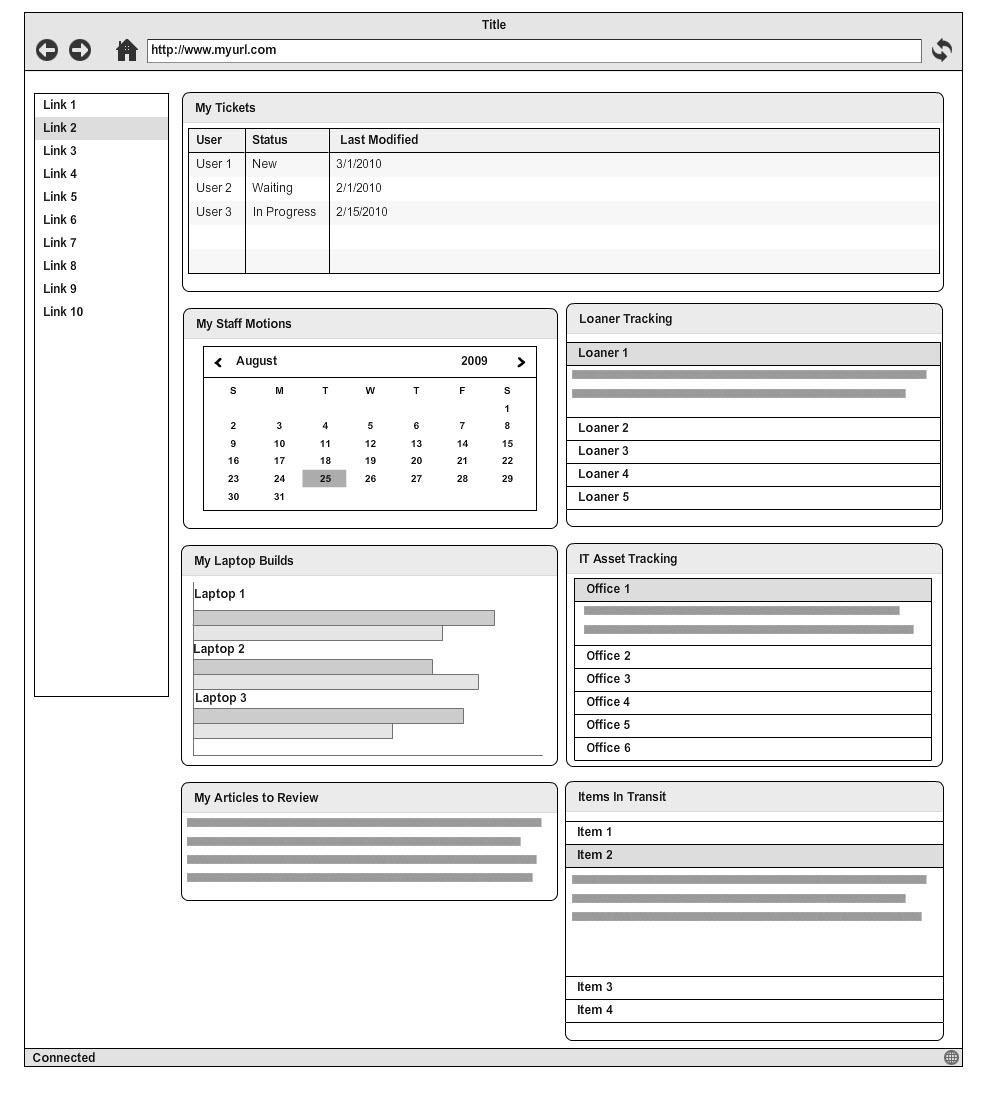 Dashboard Wireframe