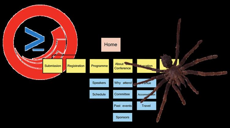 xml sitemaps with spe layerworks