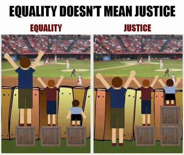 Equaility vs Justice