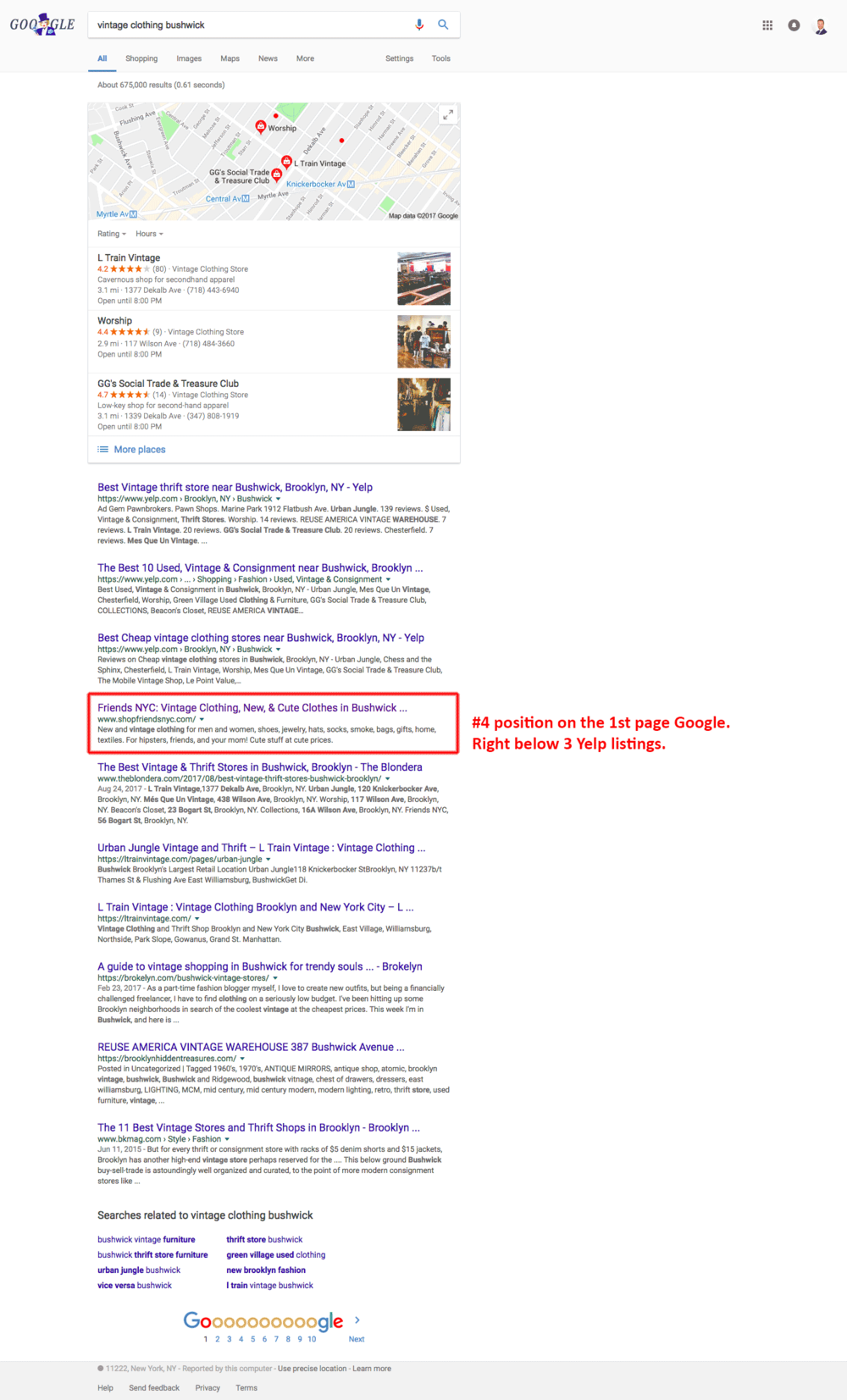 Friends ranks in the #4 position on the 1st page of Google right below 3 Yelp listings.