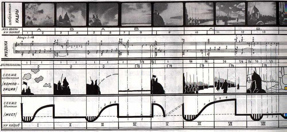 Sergei Eisenstein's montage technique