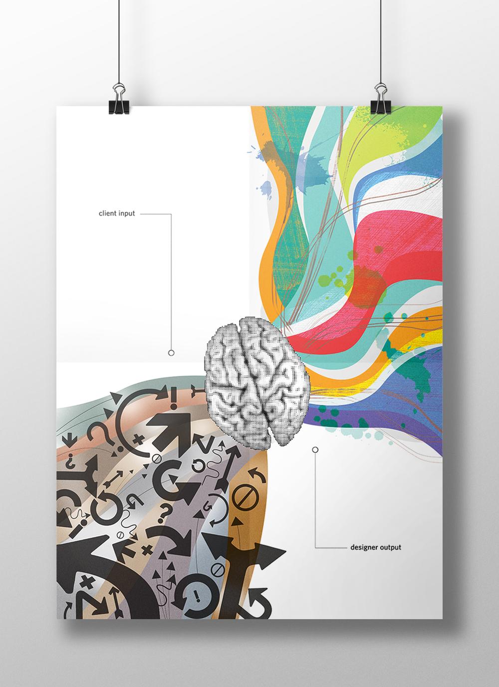 Client: Glantz Design