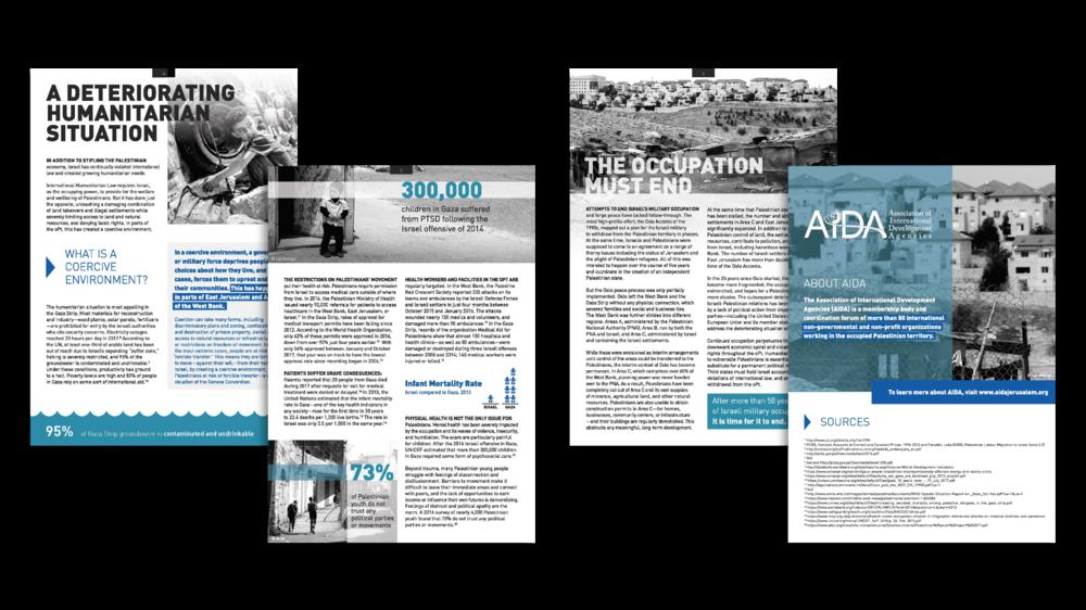 AIDA Jerusalem report 2