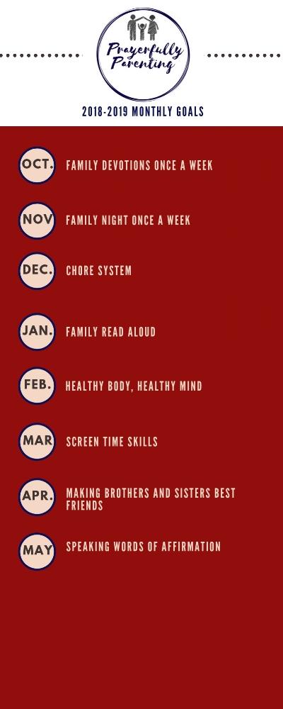 Prayerfully Parenting 2018-2019 Monthly Goals.jpg