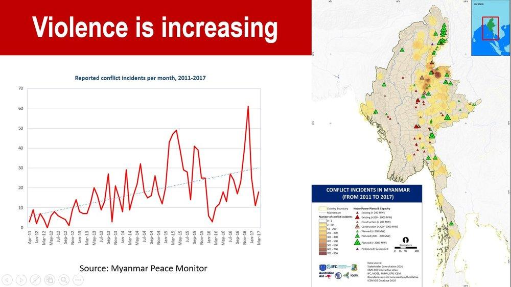 Slide 6 Kroc Presentation.jpg