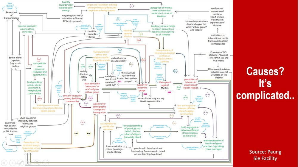 Slide 10 Kroc Presentation.jpg