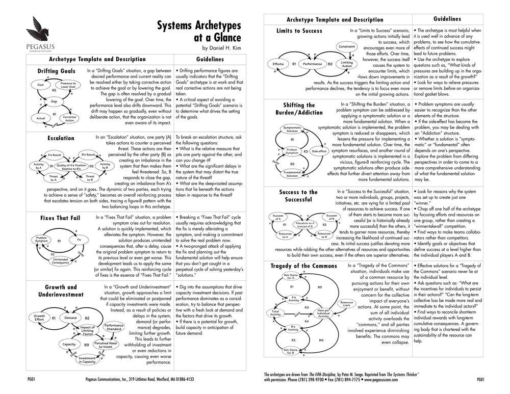 PG01E-System-Archetypes-at-a-Glance-1.jpg