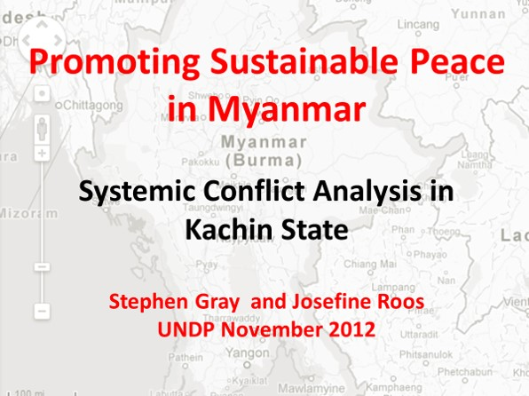 System conflict analysis in Kachin State Imagen1.jpg