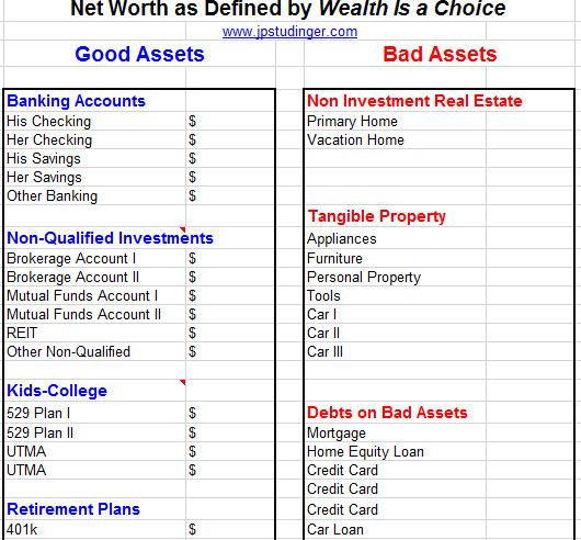 personal net worth statement