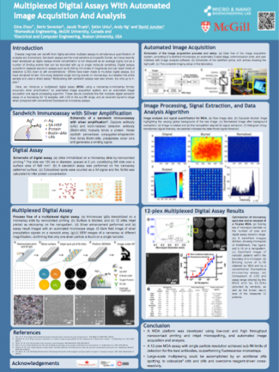 25. G. Zhou, D. Sevenler, J. Trueb, S. Unlu, A. Ng, D. Juncker. Multiplexed Digital Assays With Automated Image Acquisition And Analysis. MicroTAS 2015 Gyeongju, Korea. October 25-29, 2015