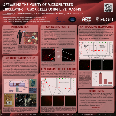 11. K. Turner, A. Sanati Nezhad, J. Alejandro Hernandez-Castro, and D. Juncker. Optimizing the purity of microfiltered circulating tumor cells using live imaging. Biomedical Engineering Society Annual Meeting 2014, San Antonio, Texas, USA. October 22-25, 2014.