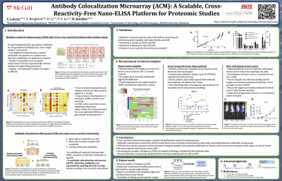 1. V. Laforte, S. Bergeron, H. Li, P.S. Lo, and D. Juncker, Antibody Colocalization Microarray (ACM): A Scalable, Cross-Reactivity-Free Nano-ELISA Platform for Proteomic Studies, Capitalize on the Convergence: Collaborations in Health Sciences, Natural Sciences, and Engineering, Montreal, QC, Canada. December 2012