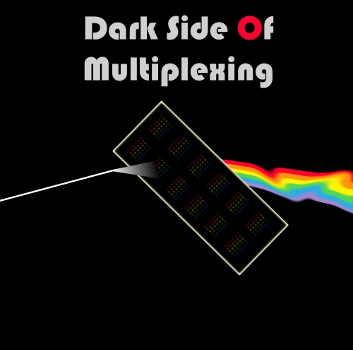 40.  D. Juncker, S. Bergeron, V. Laforte, and H. Li,   Cross-Reactivity in Antibody Microarrays and Multiplexed Sandwich Assays: Shedding Light on the Dark Side of Multiplexing  , Current Opinion In Chemical Biology, 18, 29-37 (2014).   PDF