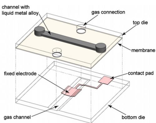31. Pekas N., Zhang Q., and Juncker D.,  Electrostatic Actuator with Liquid Metal–Elastomer Compliant Electrodes used for On-Chip Microvalving  ,Journal of Micromechanics and Microengineering,22, 097001 (2012).   PDF
