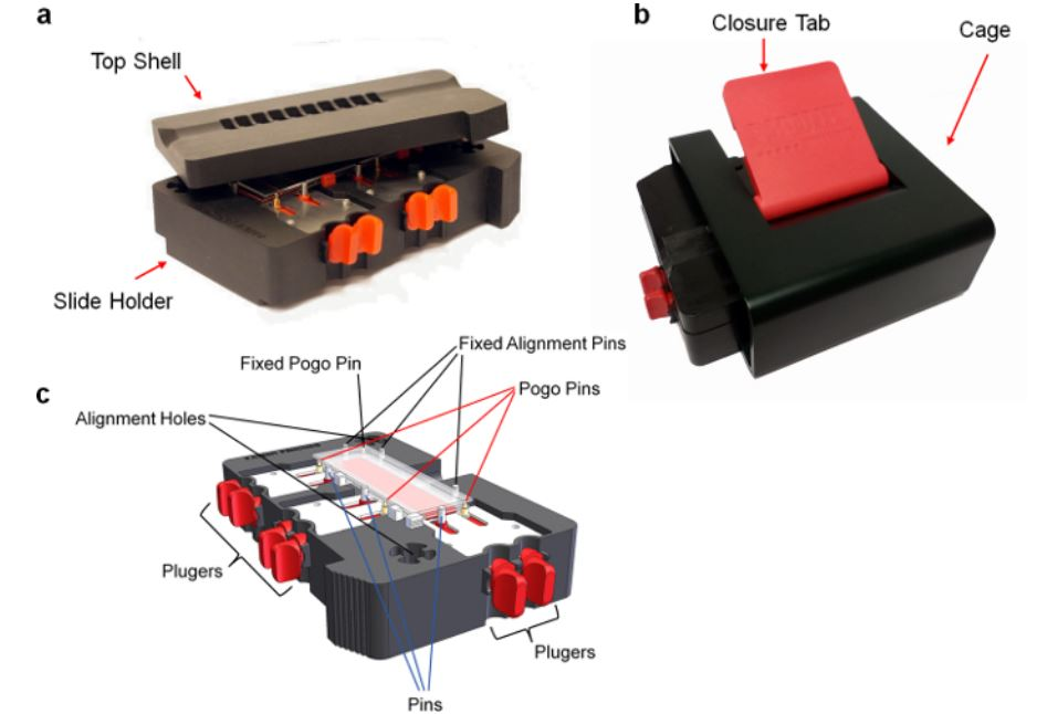 H. Li, S. Bergeron, H. Larkin, and D.Juncker,   Snap Chip for Cross-reactivity-free and Spotter-free Multiplexed Sandwich Immunoassays  , Journal of Visualized Experiments,10.3791/56230 (2017).   PDF