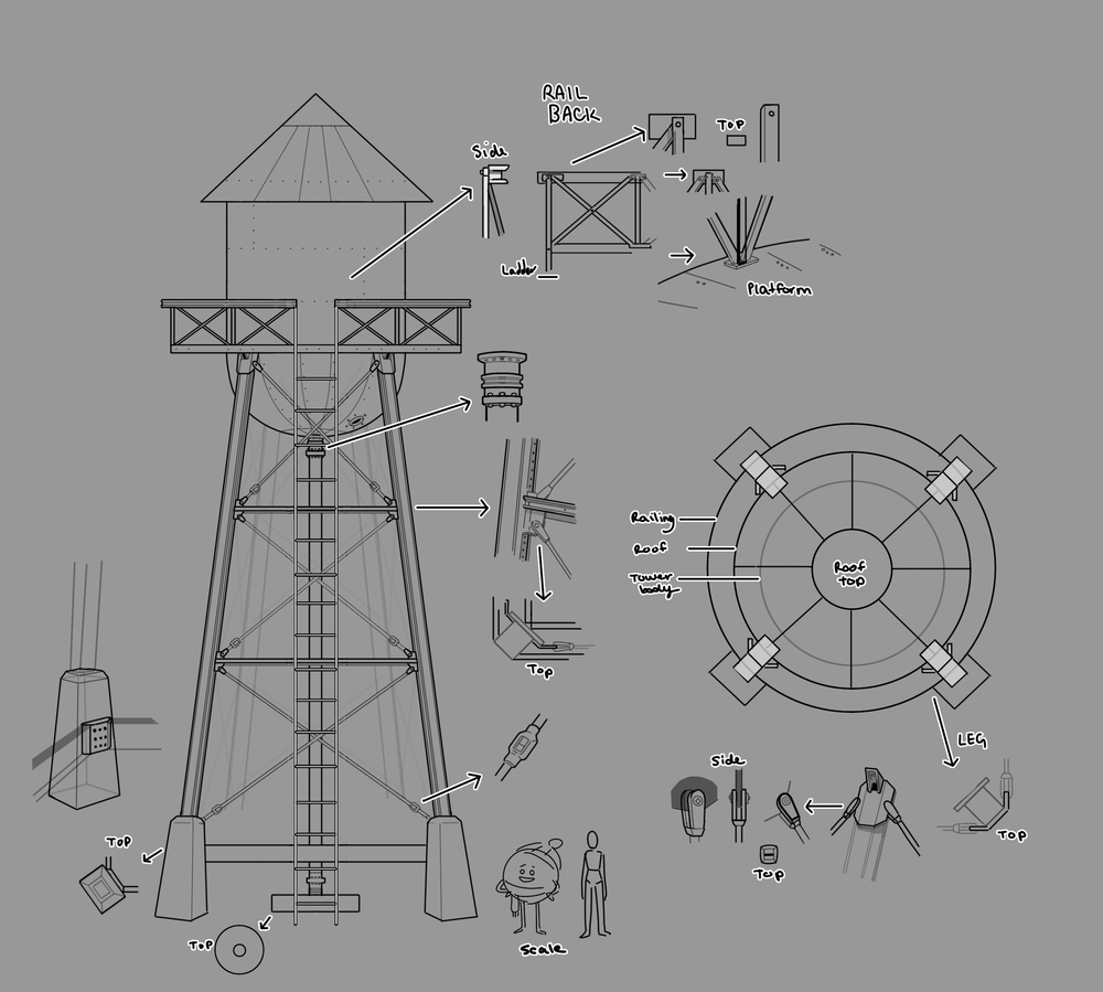 towerschematic.png
