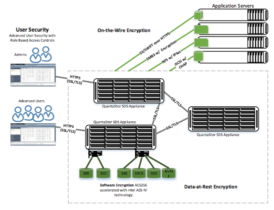 encryption diagram.png