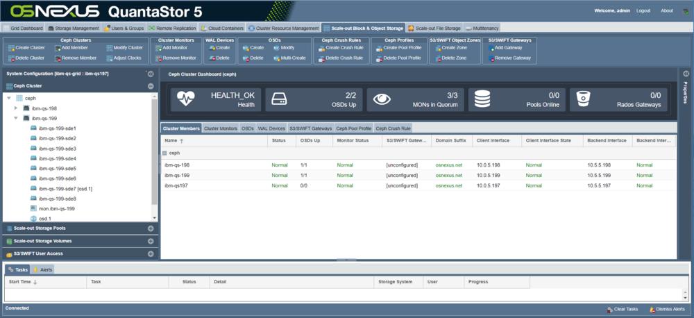 Ceph Cluster Management & Monitoring