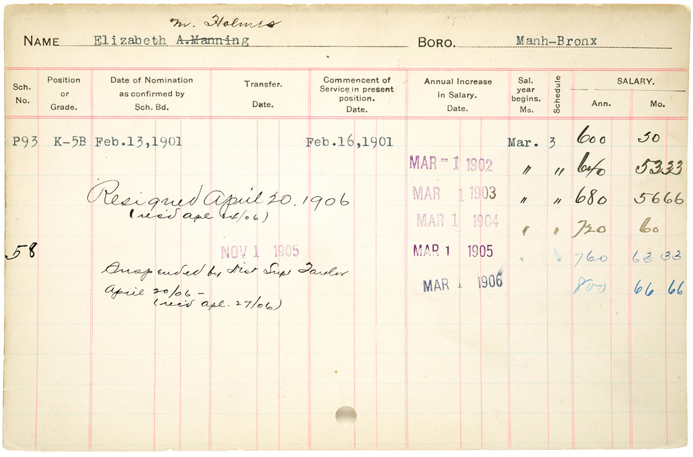 Payroll cards show changes to salary as a result of the Equal Pay bill that took effect in 1912.