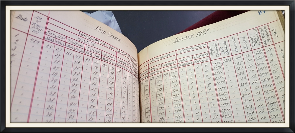 1927 Neurological and Cancer Hospital Admissions and Census Ledger