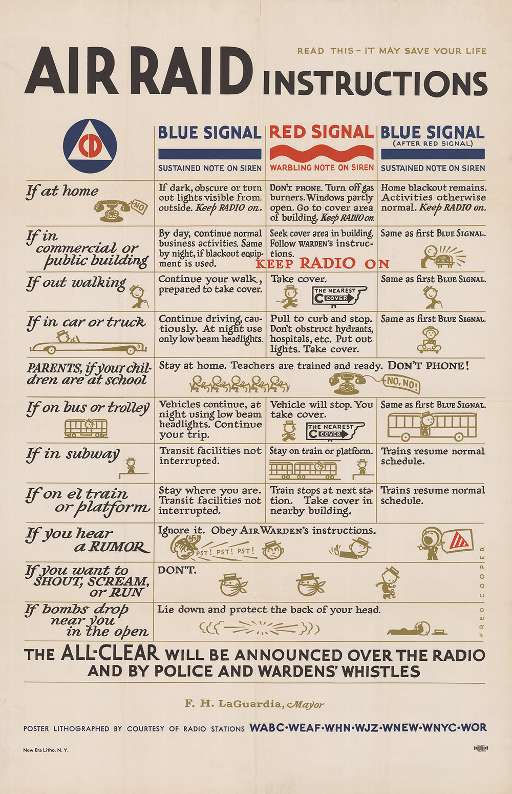 Air Raid Instructions, New Era Litho. Mayor La Guardia Papers, New York City Municipal Archives.