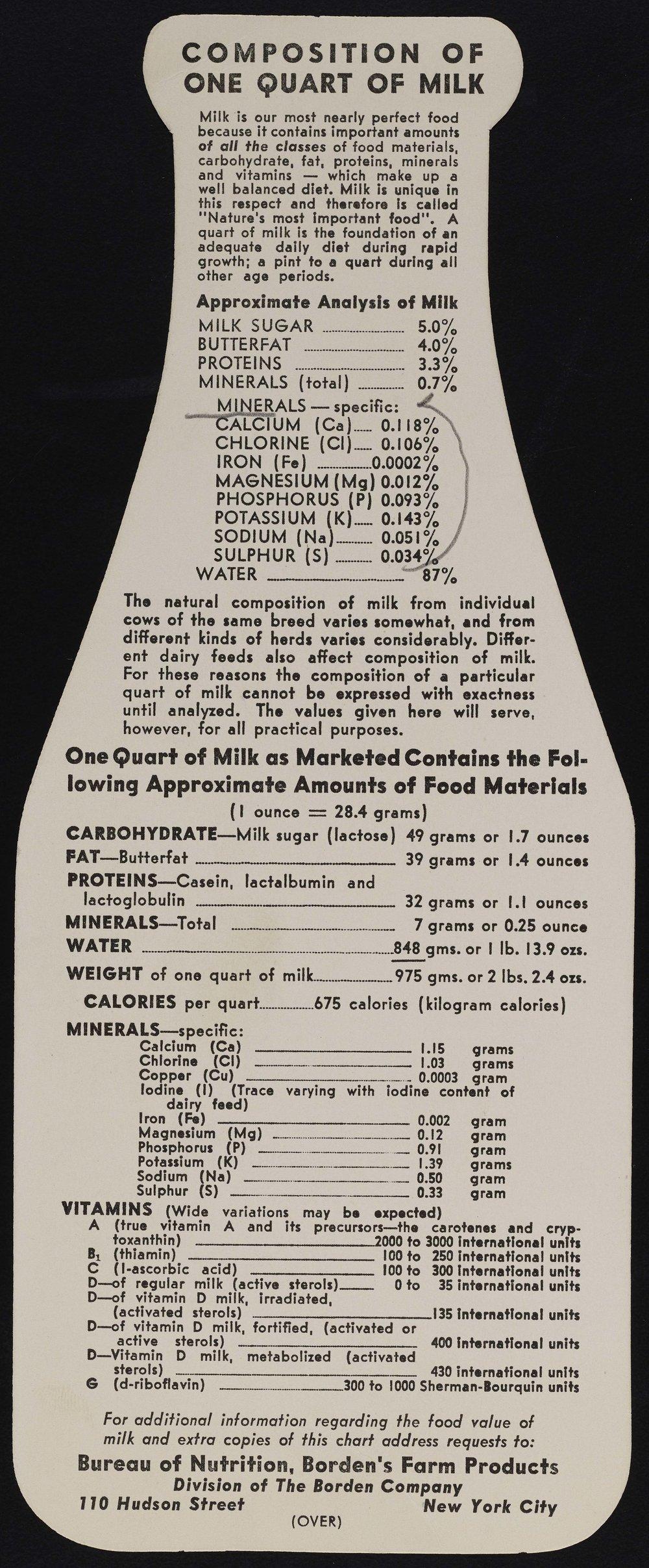 milk components_fr.jpg