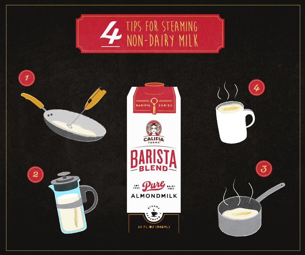 Image: Califia Farms - Dairy-Free Barista Tips
