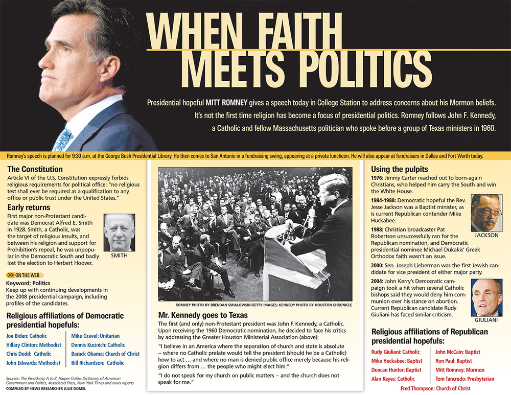 Faith and Politics - San Antonio Express-News