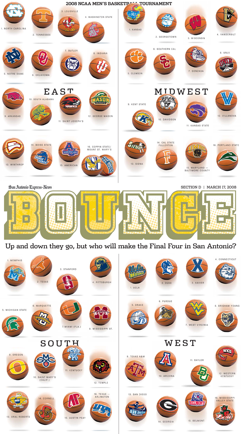 Bounce - San Antonio Express-News