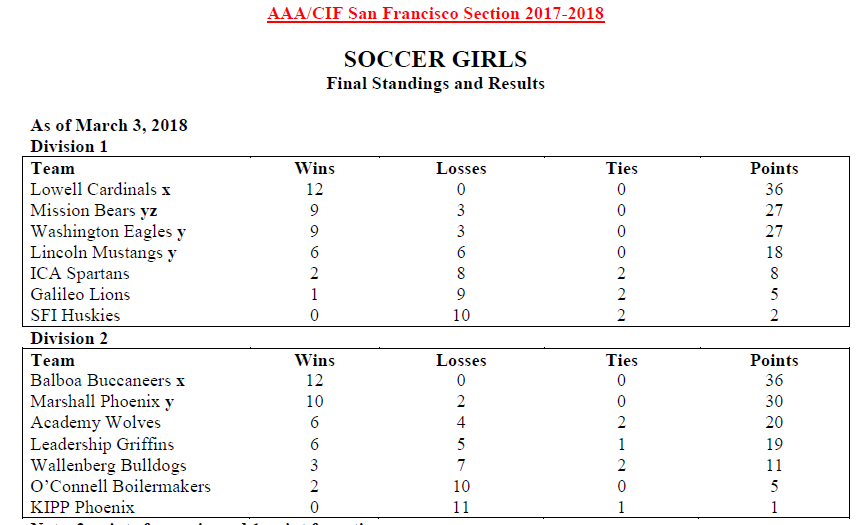 gsoccer.png