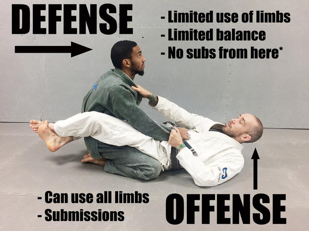Risultati immagini per white belt bjj