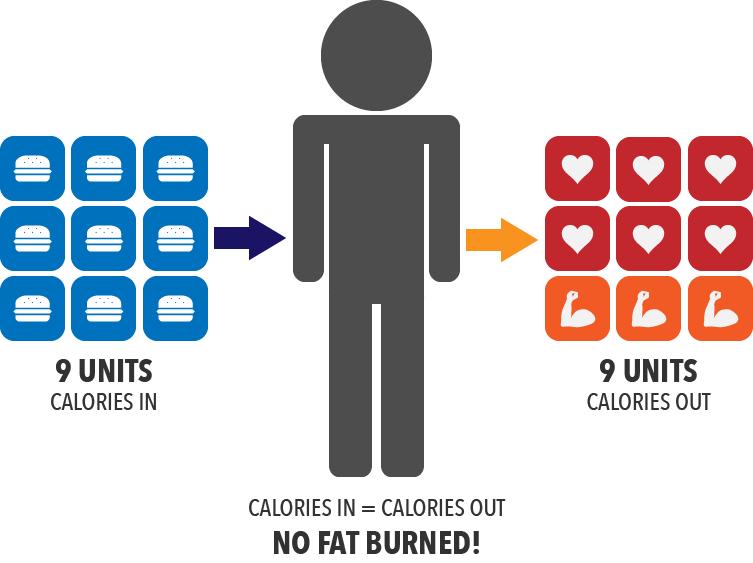 weight loss_new braunfels