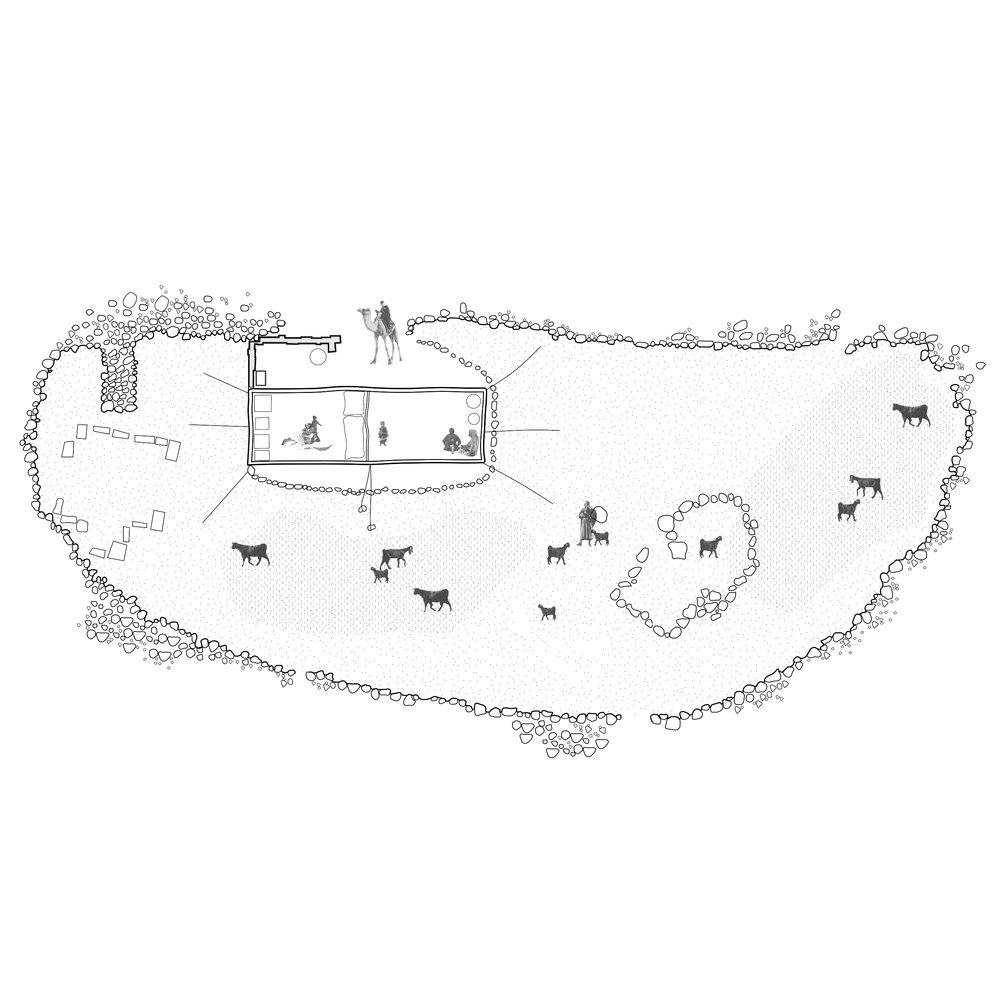 Until 1985 Nomadic Beduin
