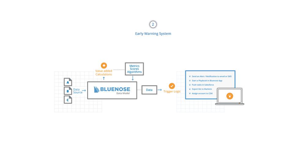 bluenose-06-1600x800-02.jpg