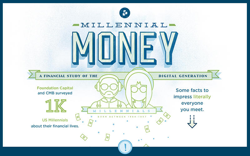 Foundation Capital Millennial Money Infographic