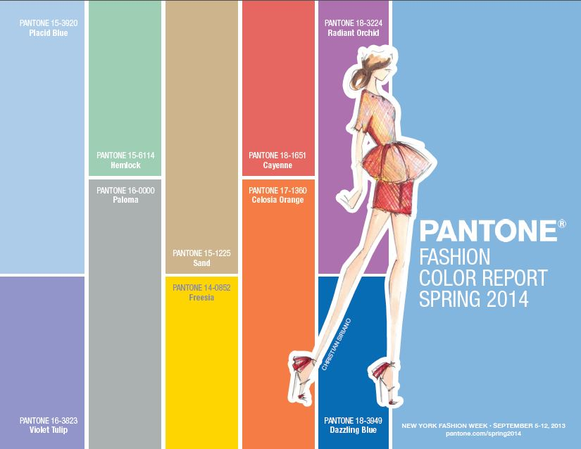 2014 Pantone Color Report