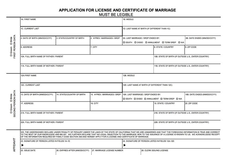 Making it Official   Marriage License FAQ\'s — The 530 Bride