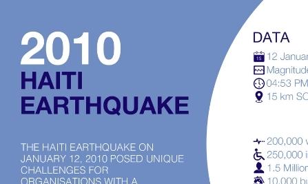 Haiti-Earthquake-Infographics.jpg