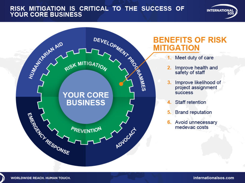 risk-mitigation-is-critical-to-the-success-of-your-core-business