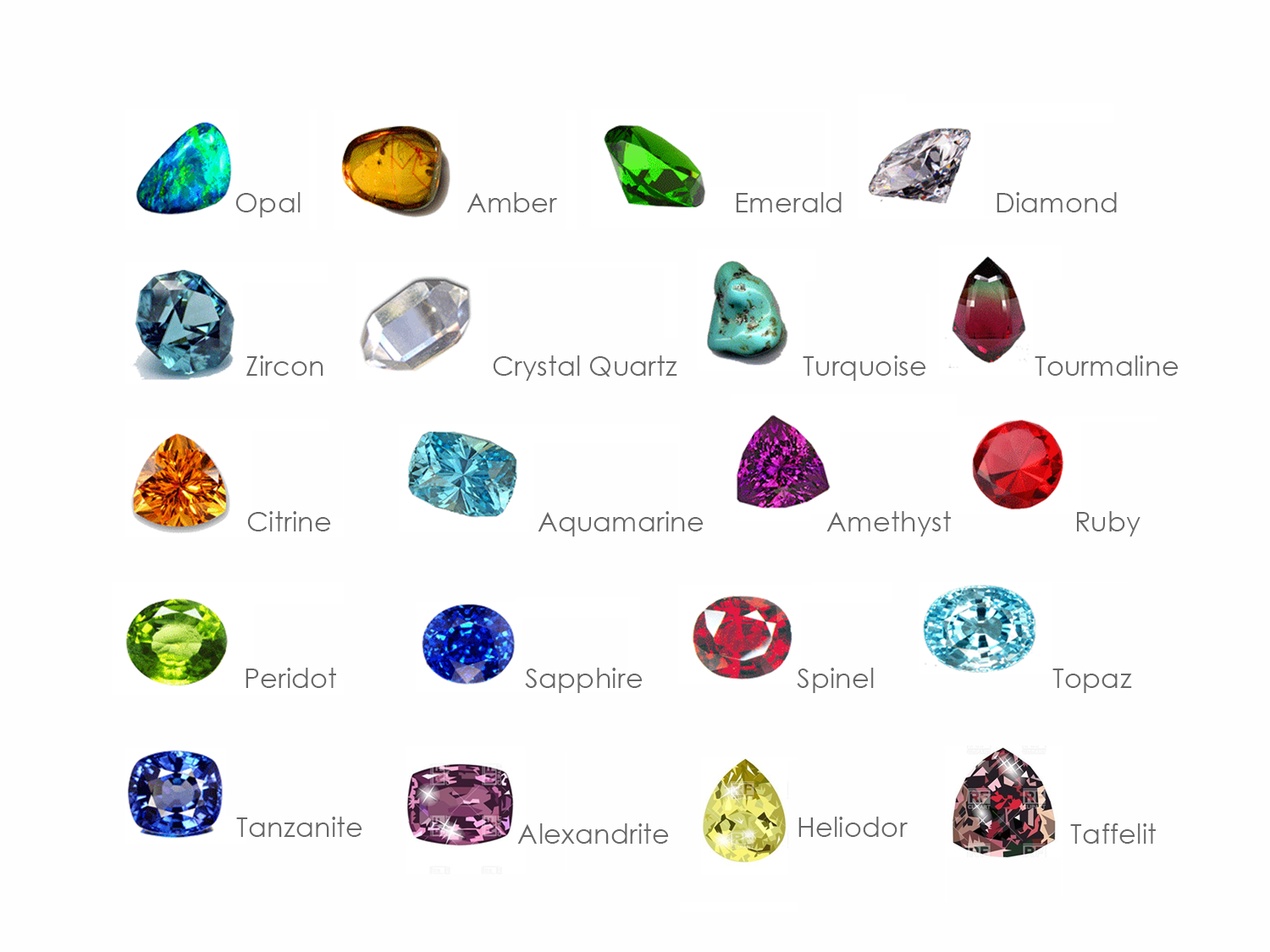 Types Of Stones : Types of precious stones gemstones imitation and