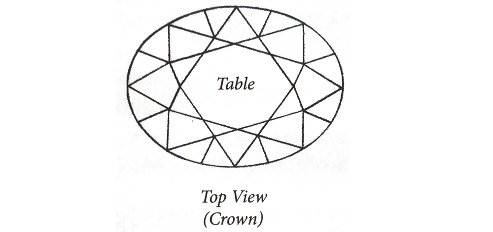 GemsSpec 002 - Crown View.png