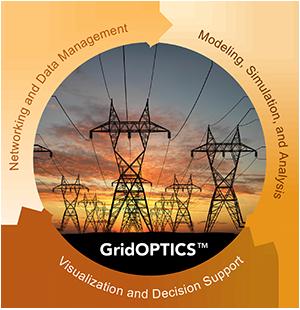 GridOptics.png