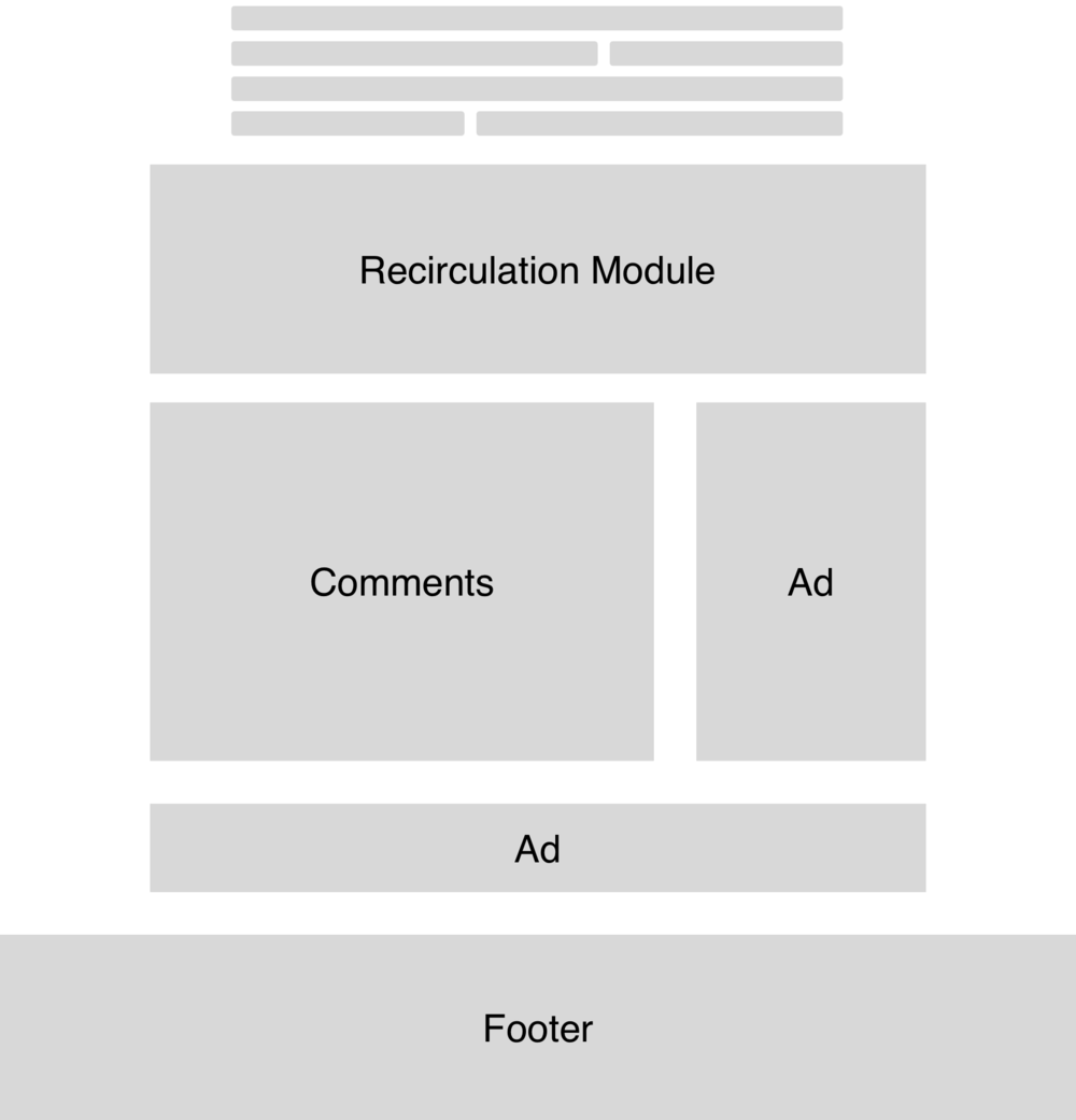 Proposed components for the bottom of a feature story