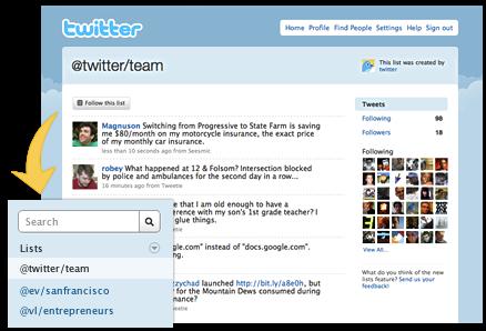 Lists_Twitter