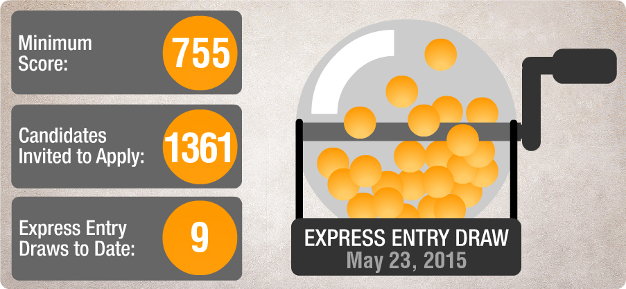 express_entry_draw9