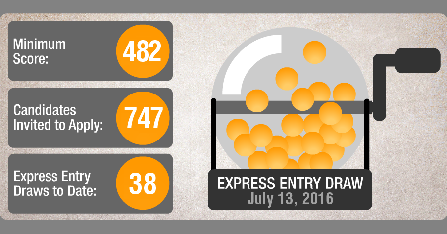 Draw38-expressentry.png