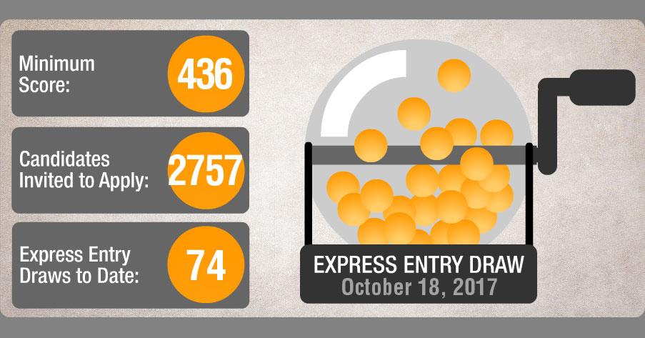 Draw74-expressentry.jpg